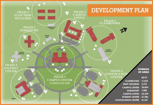 Development Drawing